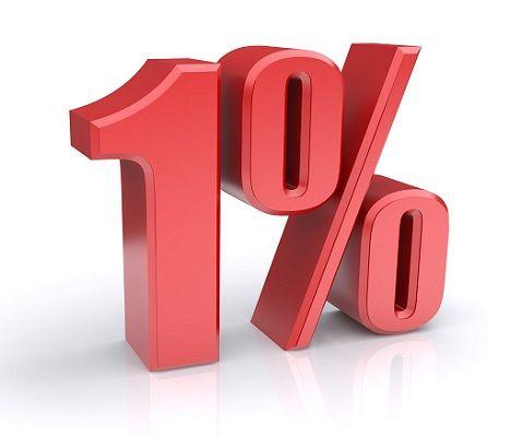 The one Percent Rule