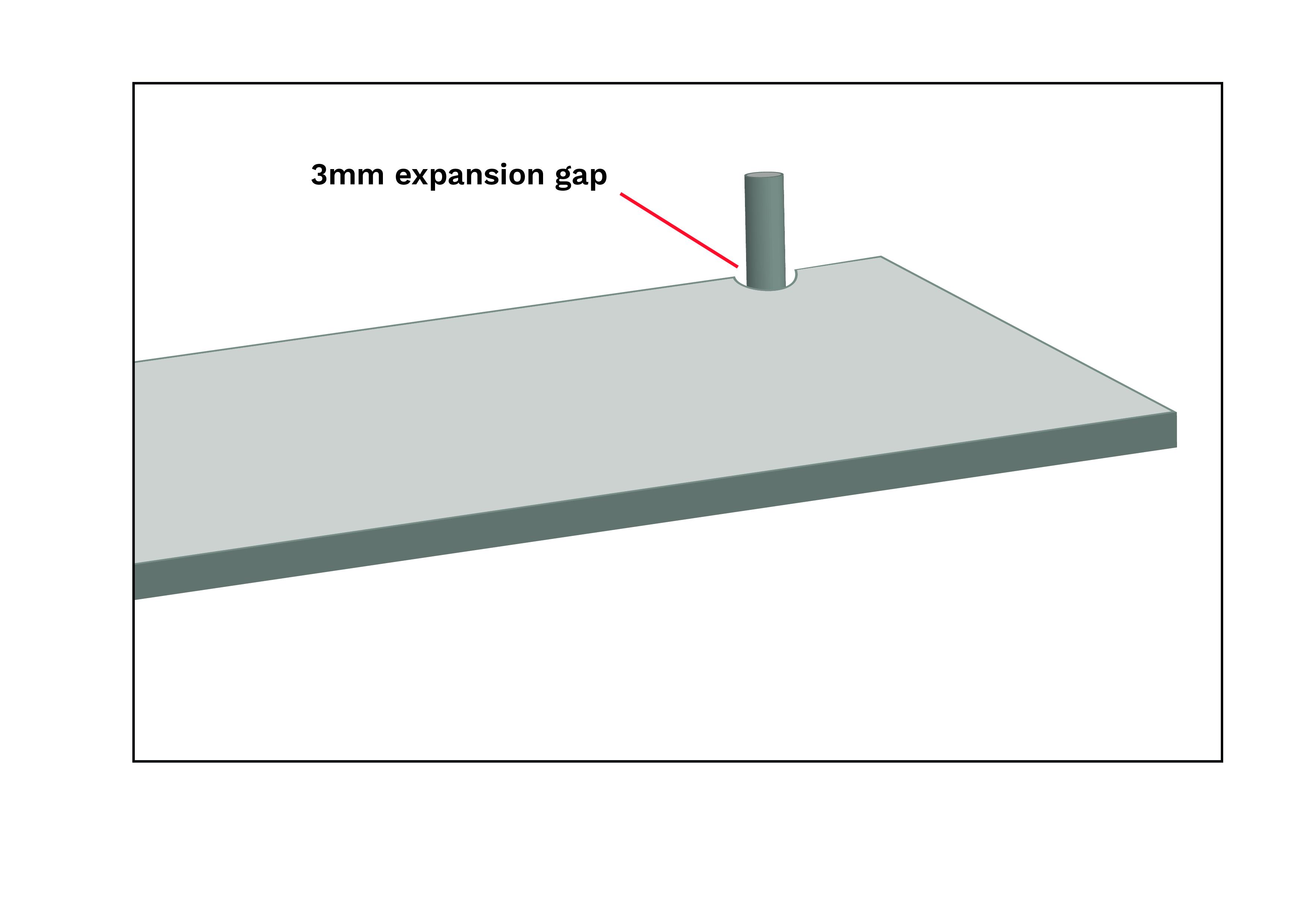 Bonded FENIX pipe holes