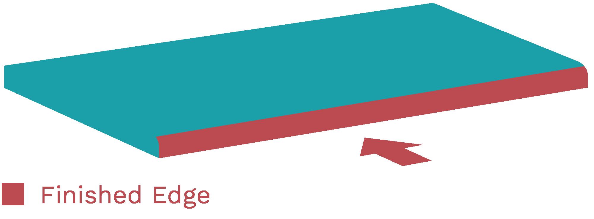 Worktop technical diagram