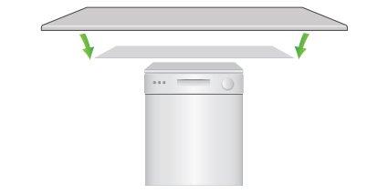 Wenn Sie einen Geschirrspüler oder eine Waschmaschine einbauen, stellen Sie sicher, dass eine schützende Feuchtigkeitssperre an der Unterseite der Arbeitsplatte korrekt angebracht wird.