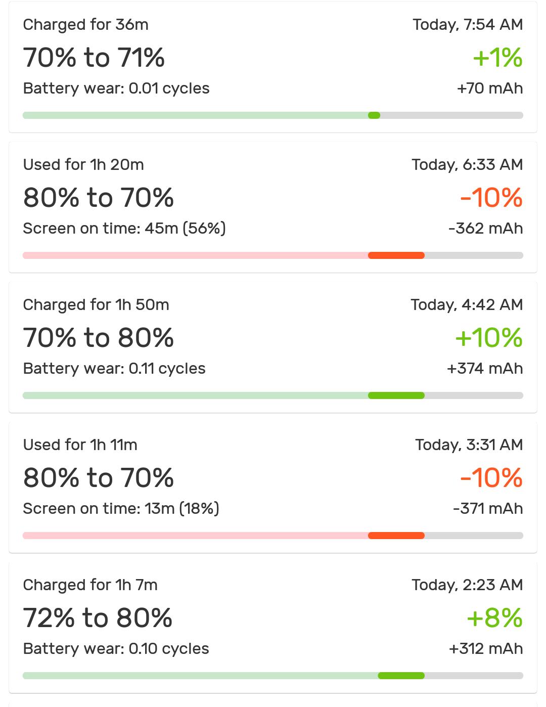 Mengatur Batas Pengisian Daya Baterai pada Android