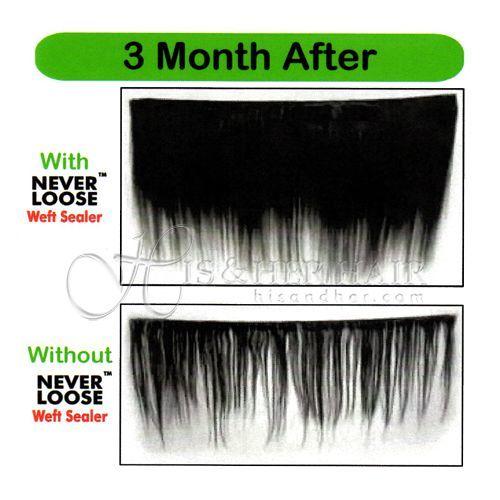 Hair Shedding Protection