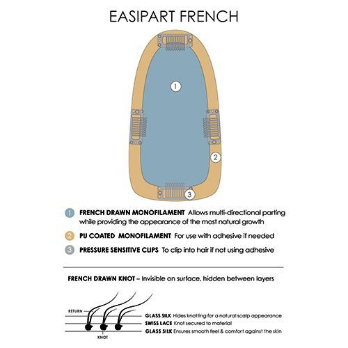 """EASI PART FRENCH 18"""""""