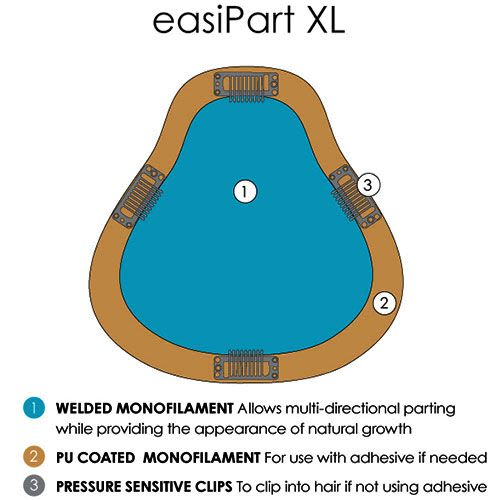 EASI PART XL 8-JR-K