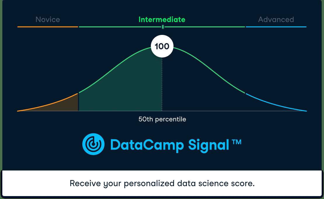 Screenshot of a 100 Signal assessment