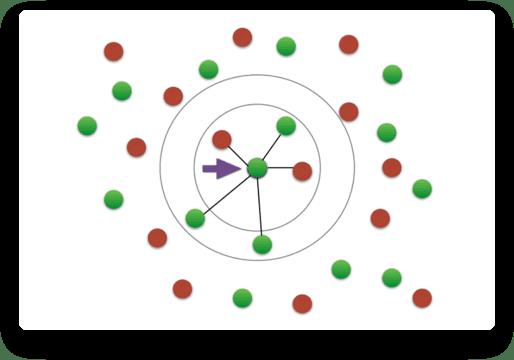 Screenshot of Train machine learning models