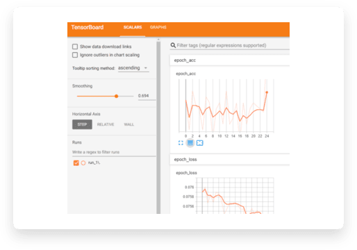 Screenshot of Make predictions with deep learning