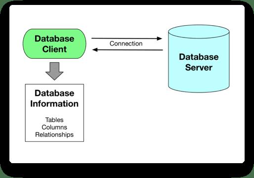 Screenshot of Explore your data