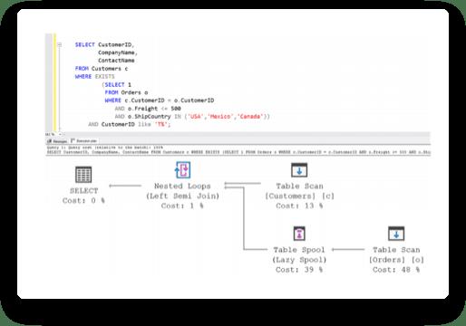 Screenshot of Optimize queries