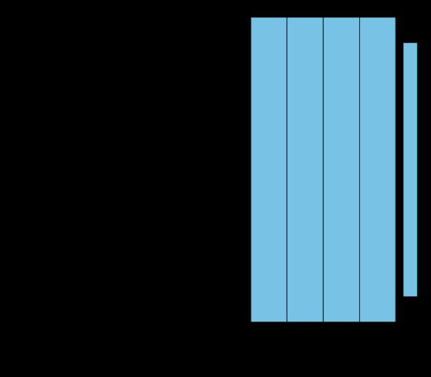 K-Means Clustering in R Tutorial (article) - DataCamp