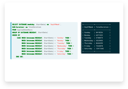 Screenshot of Write functions