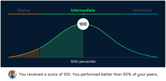 Screenshot of a an assessment with a score of 100