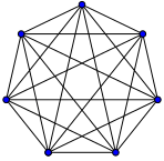 Intro to Graph Optimization with NetworkX in Python (article