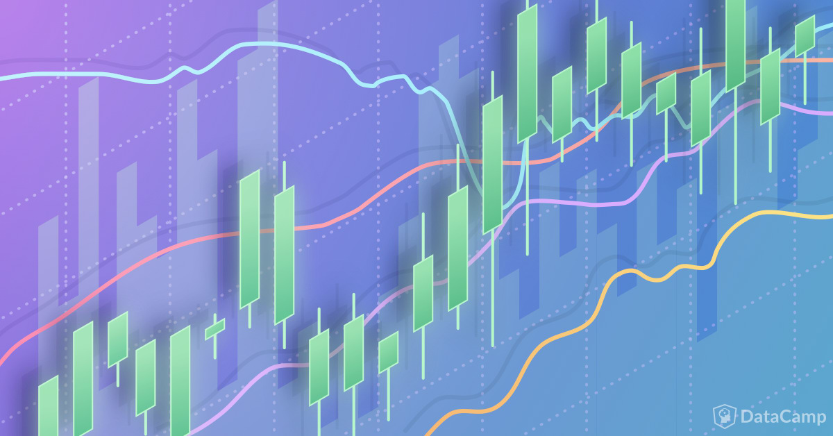 Python For Finance: Algorithmic Trading (article) - DataCamp
