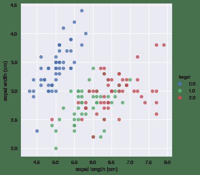 Python Time Series Analysis Tutorial (article) - DataCamp