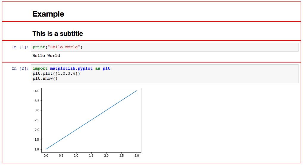 Jinja2 Templates for Jupyter Notebooks (article) - DataCamp