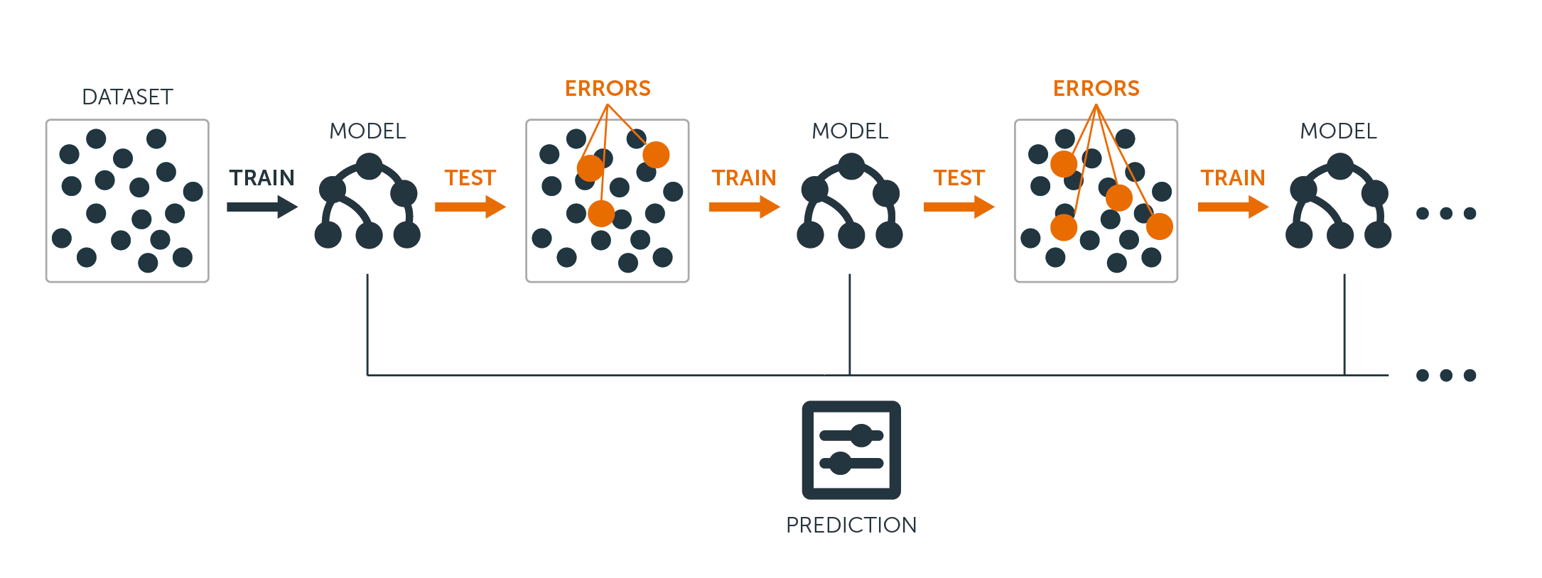 Decision Trees in R (article) - DataCamp
