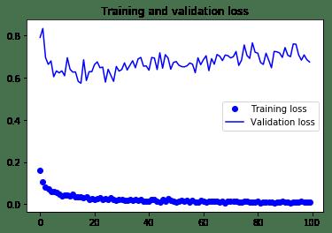 Autoencoder as a Classifier (article) - DataCamp