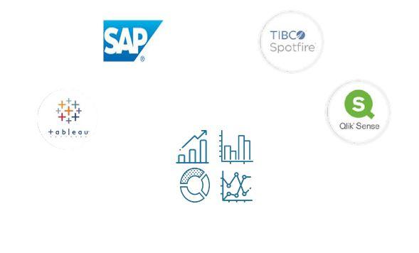 Comparison of BI and Analytics Platforms (article) - DataCamp