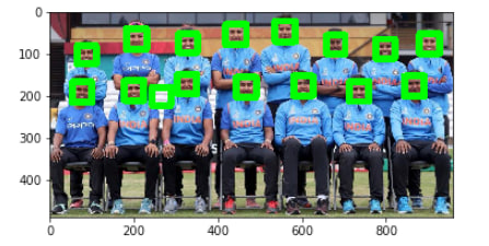 Face Detection with Python using OpenCV (article) - DataCamp