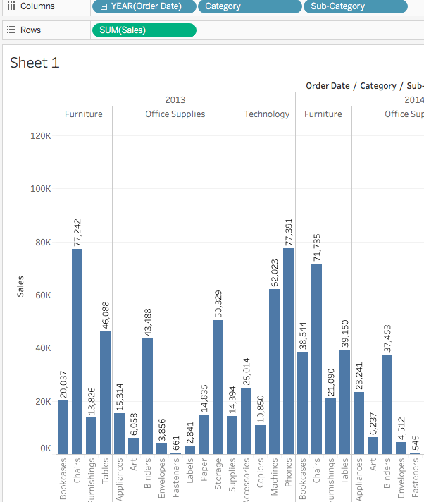 Data Visualisation with Tableau (article) - DataCamp