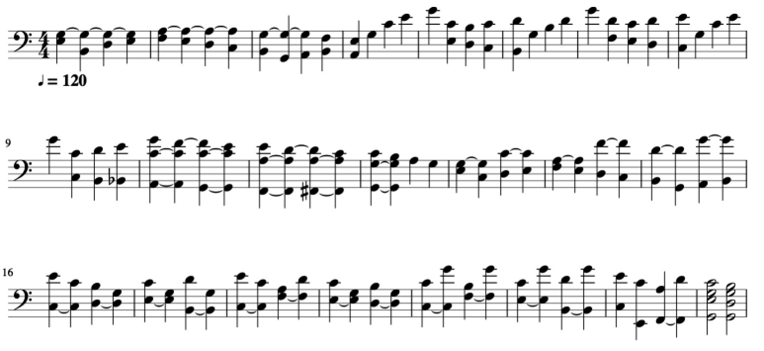 This figure shows a MIDI file displayed as sheet music.