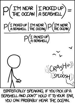 Python Bayesian Thinking and Modeling