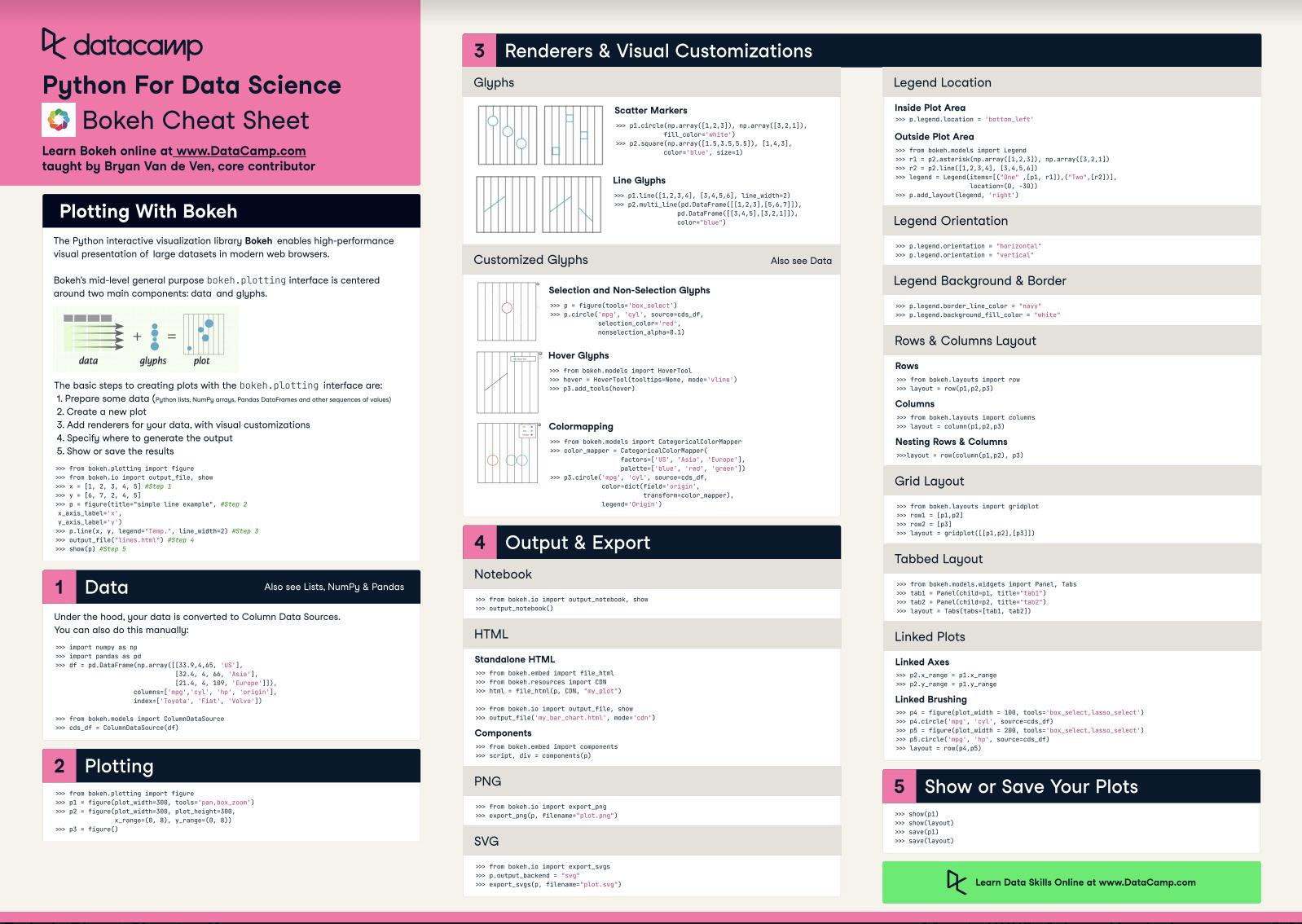 Python Bokeh Cheat Sheet