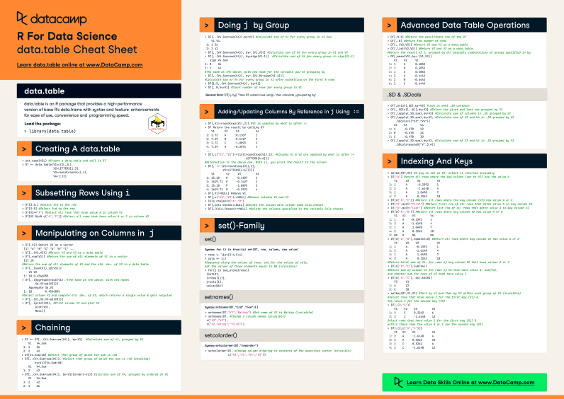 data.table R package tutorial cheat sheet