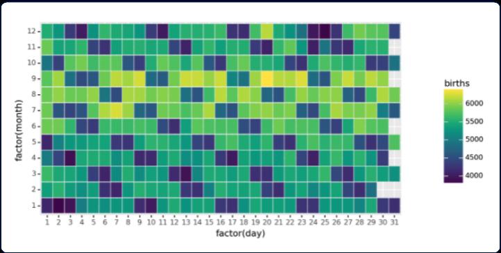 Screenshot of data visualization