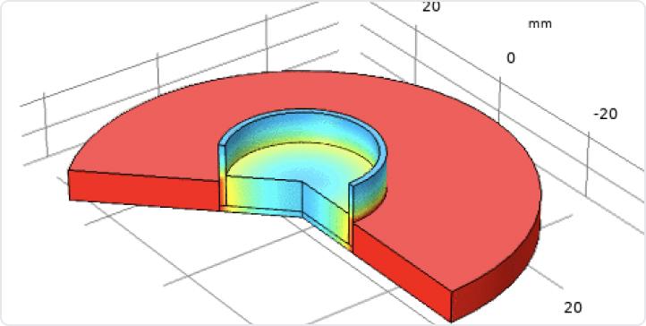 Screenshot of heat distribution