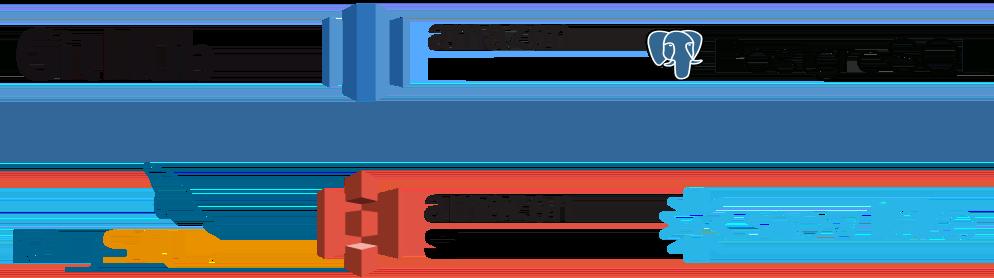 Data logos