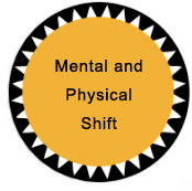 Icon Mental and physical shift