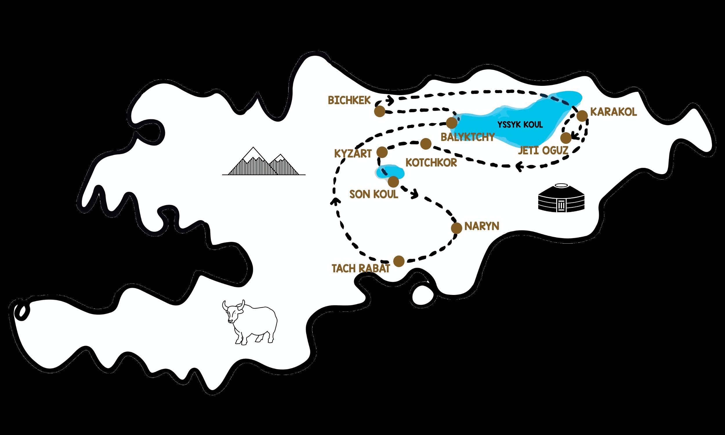 itinéraire kirghizistan voyage