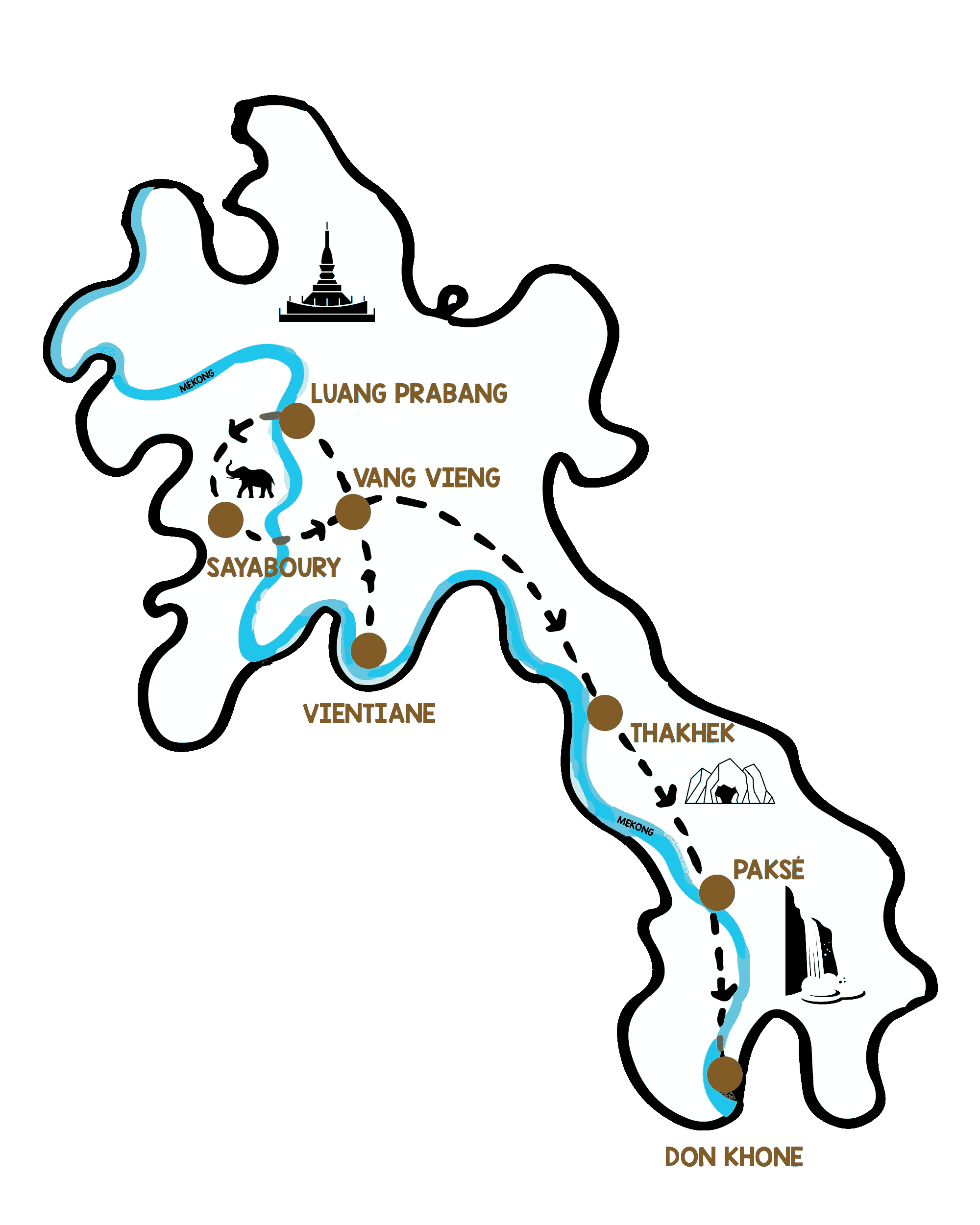 itinéraire voyage Laos