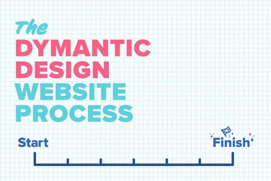The Dymantic Design Website Process