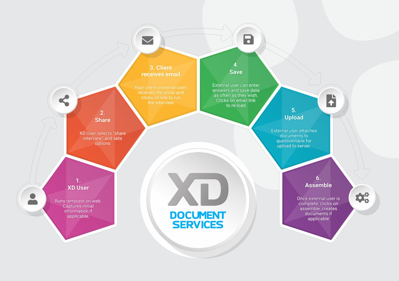 xpressdox salesforce integration
