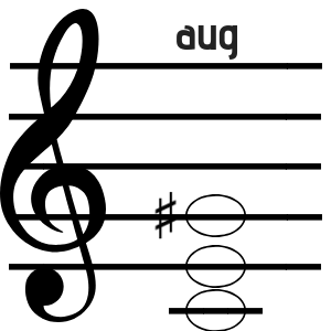 augmented-chord.png