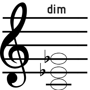 diminished-chord.png