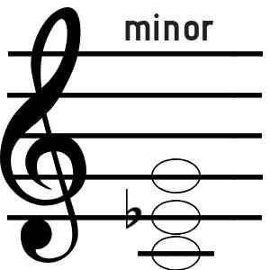minor-chord.png