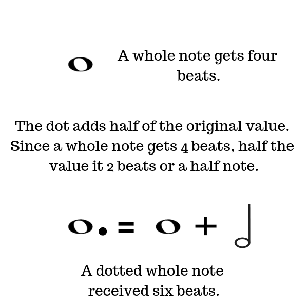 dotted-rhythm-instructions.png