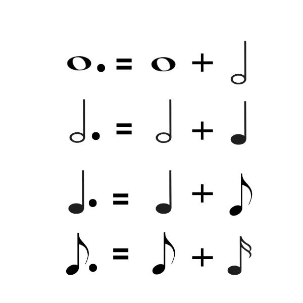 dotted-rhythms-get-half.png