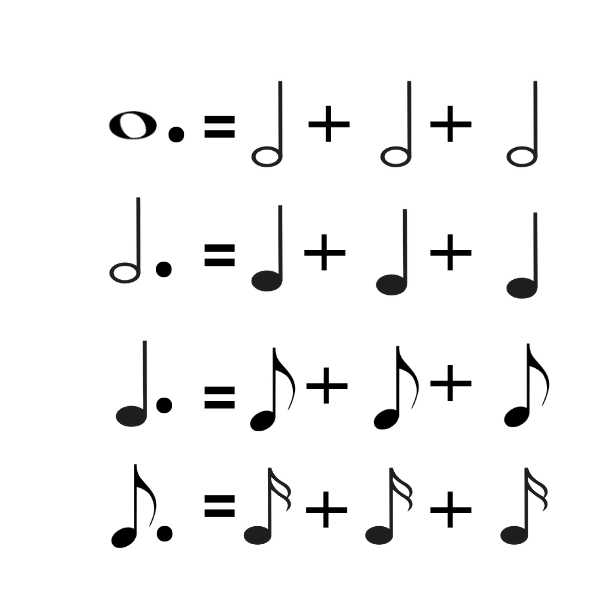 dotted-rhythms-get-three.png