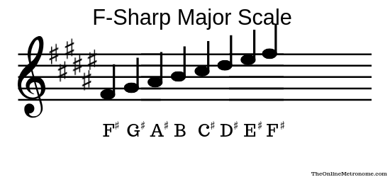 F-sharp-major-scale.png