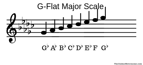 G-flat-major-scale.png