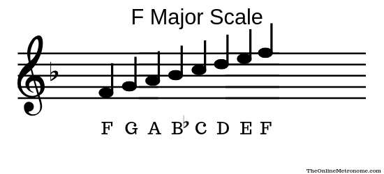 F-major-scale.png