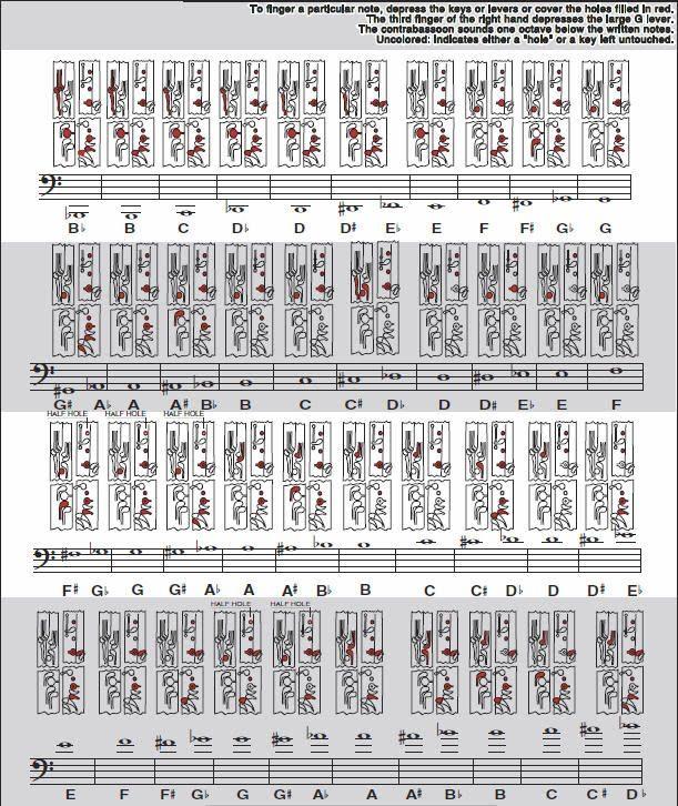 bassoon-fingering-chart.jpeg