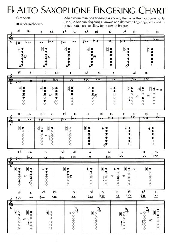 saxophone-fingering-chart.jpeg