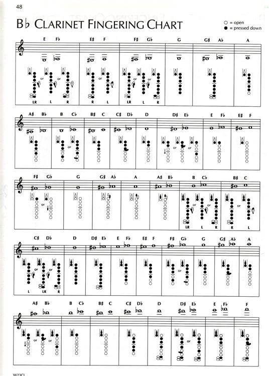 clarinet-fingering-chart.jpeg