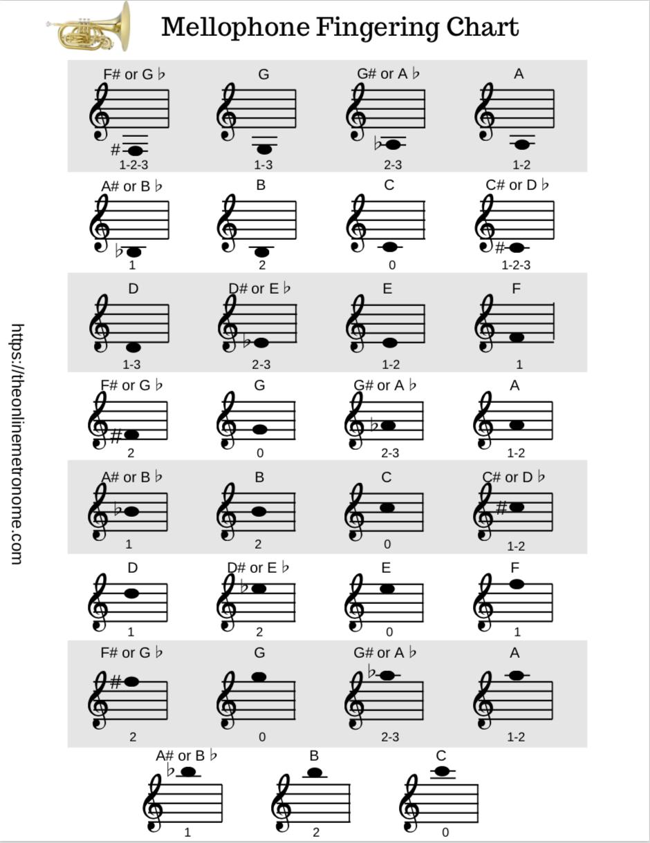 mellophone-fingering-chart.png